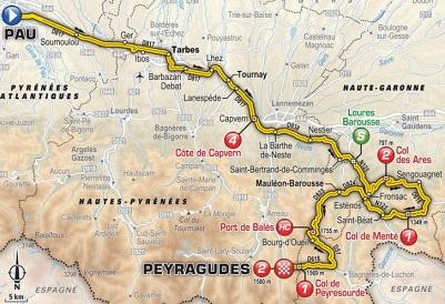 Pau-Peyragudes